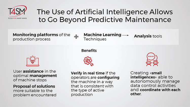 From predictive maintenance to artificial intelligence - The