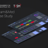 Interface for real-time production control for Guarni&Med client