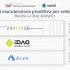 Diagramma della soluzione software: Perpetuo si colloca per il settore della pressofusione. Si basa su iDaq Analytics, soluzione universale per la manutenzione predittiva, che si poggia sulla piattaforma in Cloud Microsoft Azure.